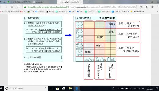 令和3年度大学入学者選抜に係る大学入学共通テスト国語における記述式問題の段階表示について