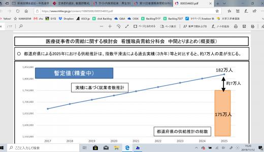 定員割れ続き、看護師養成2年課程廃止へ 滋賀県済生会看護専門学校