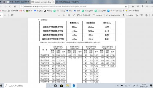 令和2年度 京都府立中学校入学志願者数について