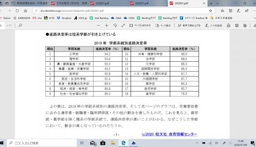 旺文社 『大学の真の実力情報公開BOOK』データ分析