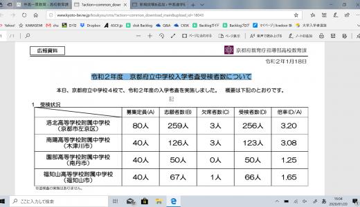 令和2年度 京都府立中学校入学考査受検者数について