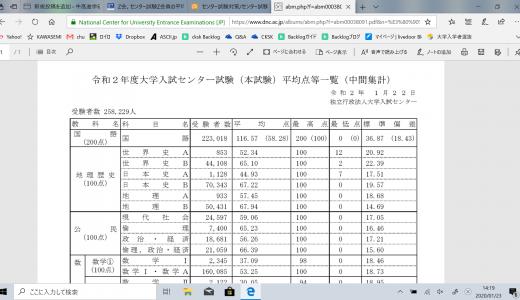 各種 令和2年度大学入試センター試験(本試験)平均点等一覧(中間集計)