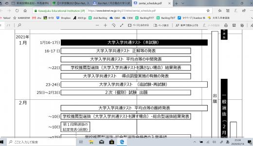 Kei-Net 2021年度大学入試全体スケジュール(PDF形式) 公表