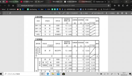 令和2年度京都府公立高等学校入学者選抜(後期選抜)に係る受検者数について