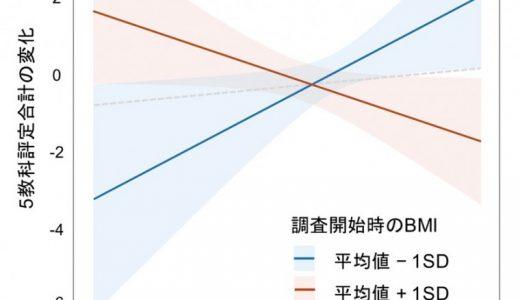 北海道教育大学 中学生の良好な体格変化は学業成績向上と関連する要因に関する研究結果について