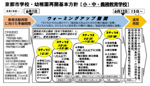 京都市【緊急情報】市立学校・幼稚園の再開について